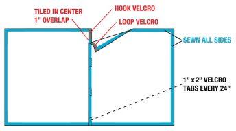 Breakaway Banner Diagram