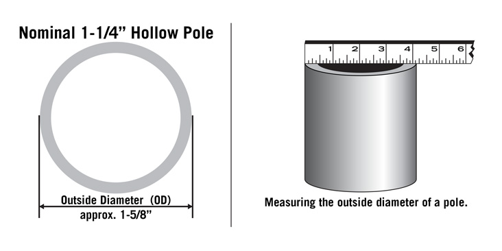 How To Determine Pole Diameter For Pocket Size Diagram