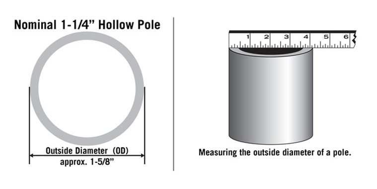 Pocket Size Measuring Diagram