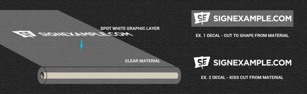 Spot White Ink Only Product Example