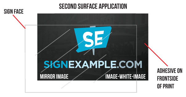 Second Surface Application Diagram