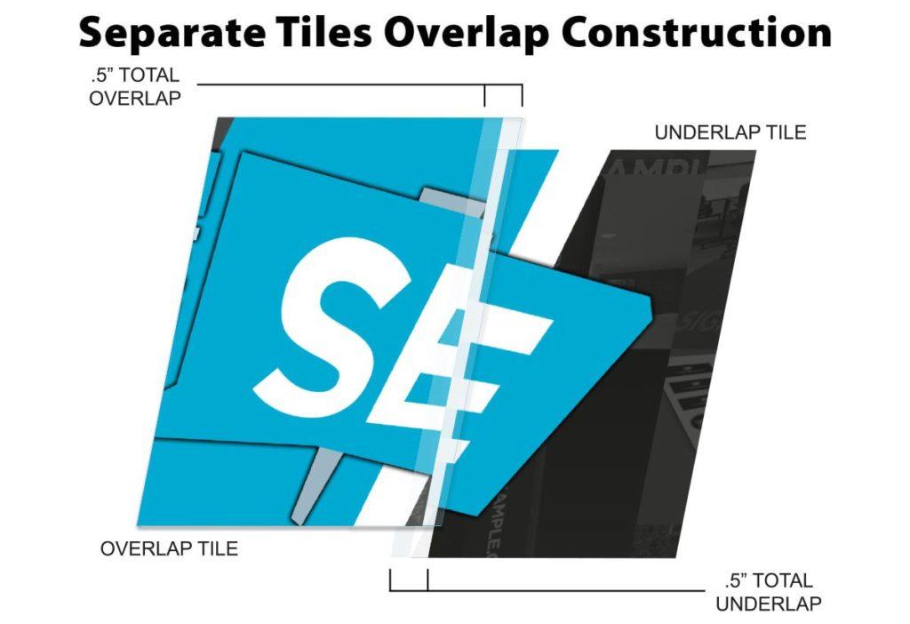 Separate Vertical Tiles Overlap